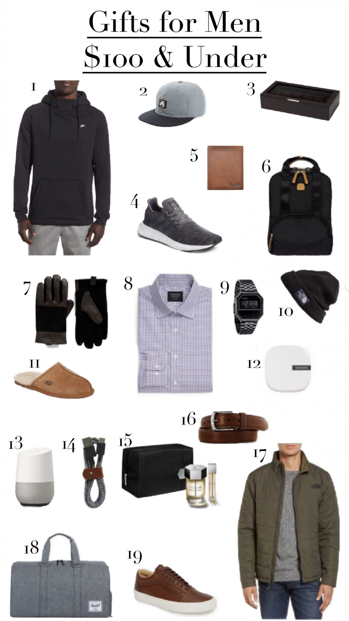 Men's Gifts $100 and Under